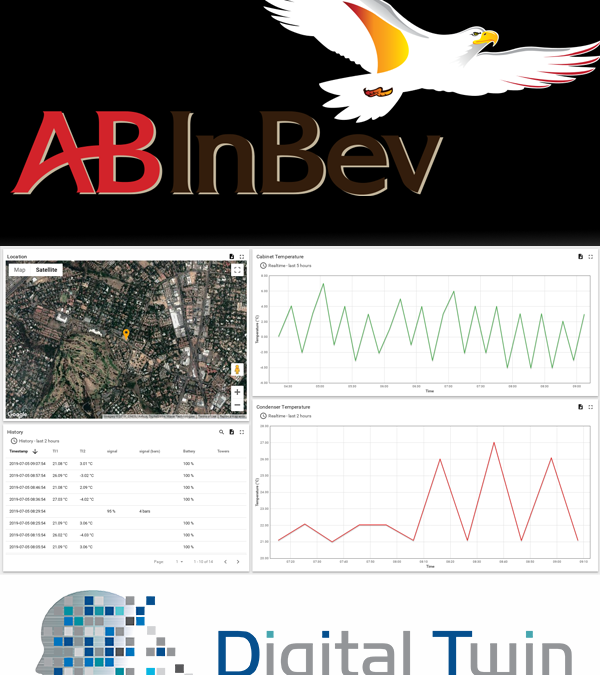 ABinbev pilots DigitalTwin IoT edge device